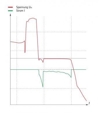 Stromverlauf.jpg