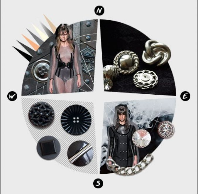 All about buttons: trends
