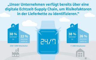 Hermes-Barometer-Transparenz.jpg