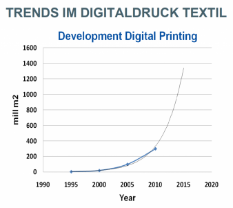 Trends-im-digitalen.png