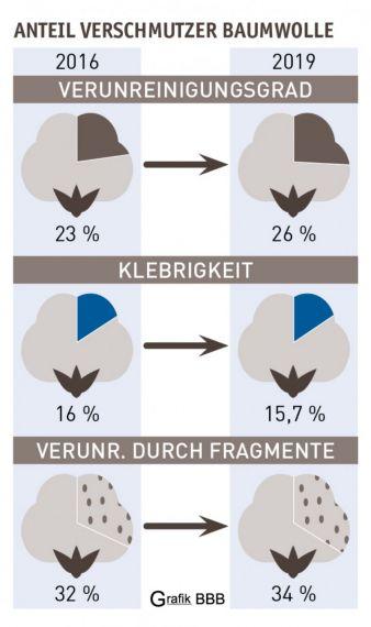 Bremer-Baumwollboerse.jpg