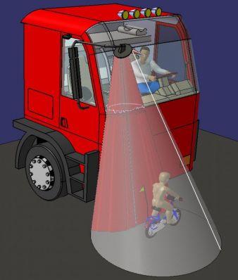 mobilitybustrucksichthumansolutions.jpg