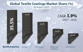 Global-Textile-Coating-.jpg