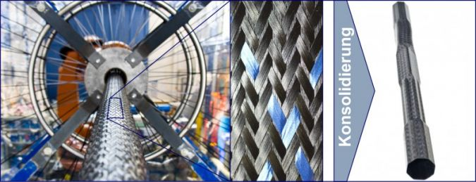 Tape-Flecht-Verfahren an einer ILK-Anlage (links), triaxiales Tape-Geflecht (Mitte), konsolidiertes Hohlprofil mit komplexem Querschnitt (rechts) P...