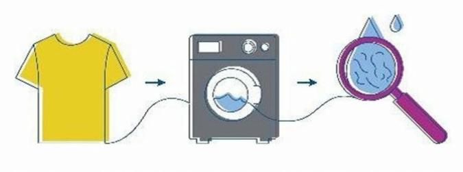 Mikrofasern-Waschen.jpg