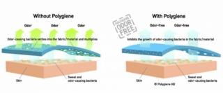 Eco-friendly Sympatex laminates become permanently odourless Photo: Sympatex