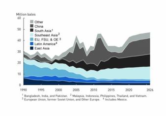 Development-Global-Cotton.jpg
