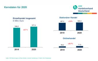 Handel-2020.png