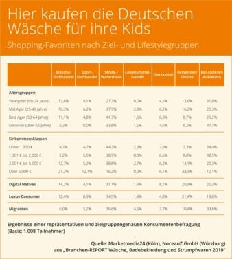 Branchen-Report-Waesche-2019.jpg