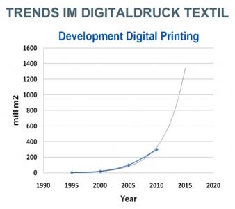 Trends-im-digitalen.png