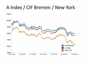 Grafik-Indexwerte.jpg