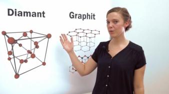 learntextileschulungsvideo.jpg