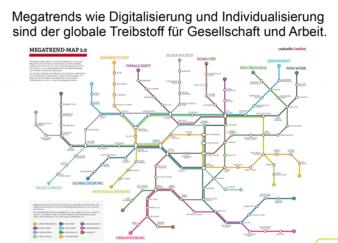Megatrends-U-Bahn-Karte.png
