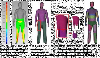 Abb. 6: Segmentierung der Oberfläche des Bekleidungssystems in Air-Zonen (Testperson 3)