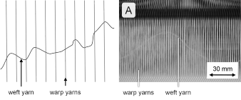Figure 3: Defect category A - 'Standard' (left: sketch; right: picture)