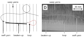 Figure 6: Defect category D - 'Beat-up'